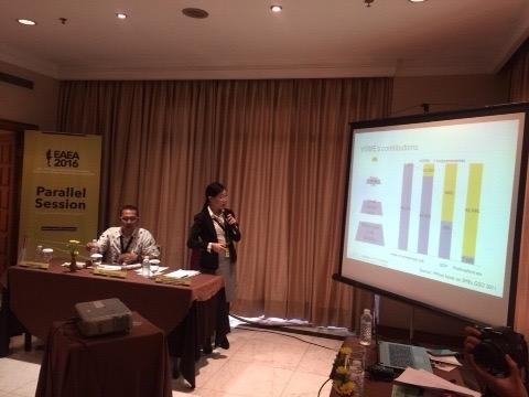 カオ研究員がEAEA国際学会(インドネシア)で報告